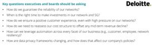 Deloitte 6 questions for management